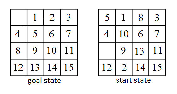 15-puzzle-example.png